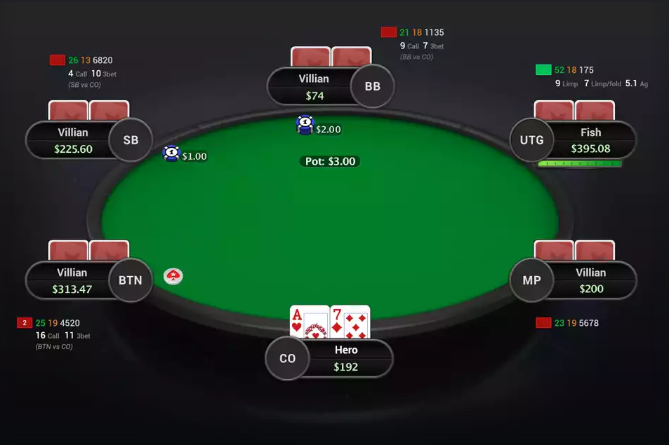 Poker HUD shown at a PokerStars poker table